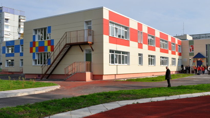 2014 год: построено пять новых детских садов, капитально отремонтировано и введено в строй ещё пять