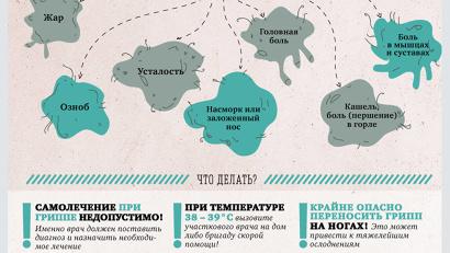 Региональный минздрав и управление Роспотребнадзора рекомендуют северянам соблюдать меры профилактики