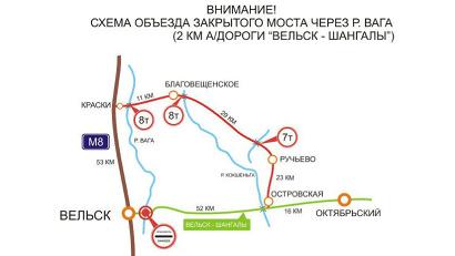 Для автомобилей грузоподъёмностью менее 8 тонн объезд возможен по маршруту Вельск–М8–Благовещенское–Кулой–Вельская лесобаза