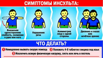 Распознать инсульт помогут три основных приема, именуемые УЗП: попросить человека Улыбнуться, Заговорить, Поднять обе руки
