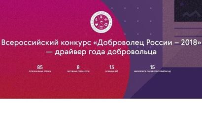 Лучшие проекты получат гранты в размере до 1 млн рублей, лауреаты – от 100 до 250 тысяч рублей