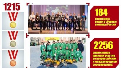 В 2018 году спортсмены Архангельской области на всероссийских и международных соревнованиях завоевали 1215 медалей различного достоинства
